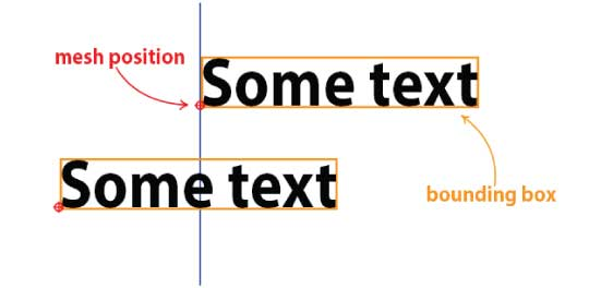 Text Position