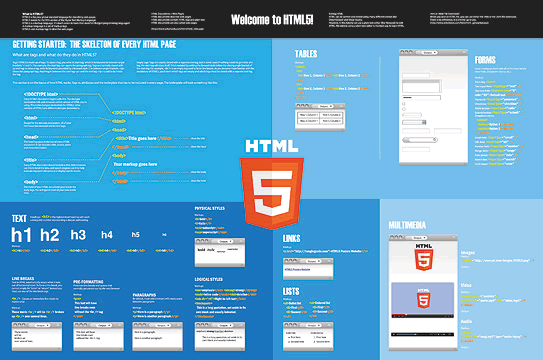 Best HTML5 Poster