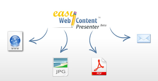 Once you have created your content, you can take advantage of multiple share/export options.